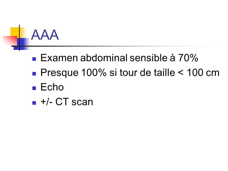 AAA Examen abdominal sensible à 70%