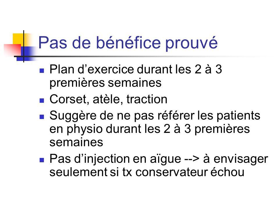 Pas de bénéfice prouvé Plan d'exercice durant les 2 à 3 premières semaines. Corset, atèle, traction.
