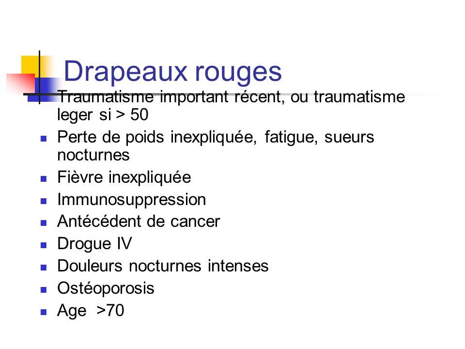 Drapeaux rouges Traumatisme important récent, ou traumatisme leger si > 50. Perte de poids inexpliquée, fatigue, sueurs nocturnes.