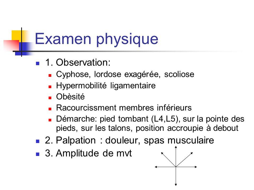 Examen physique 1. Observation: