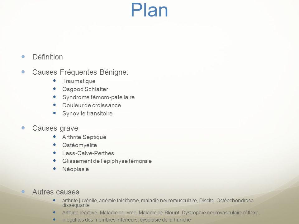 Plan Définition Causes Fréquentes Bénigne: Causes grave Autres causes