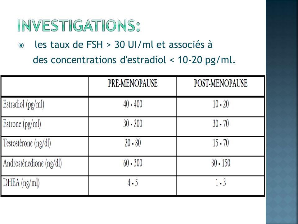 Investigations: les taux de FSH > 30 UI/ml et associés à