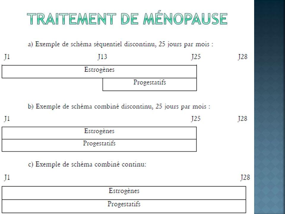 Traitement de mÉnopause