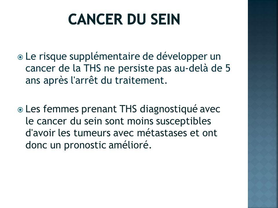 Cancer du sein Le risque supplémentaire de développer un cancer de la THS ne persiste pas au-delà de 5 ans après l arrêt du traitement.
