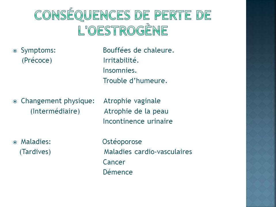 Conséquences de perte de l oestrogène