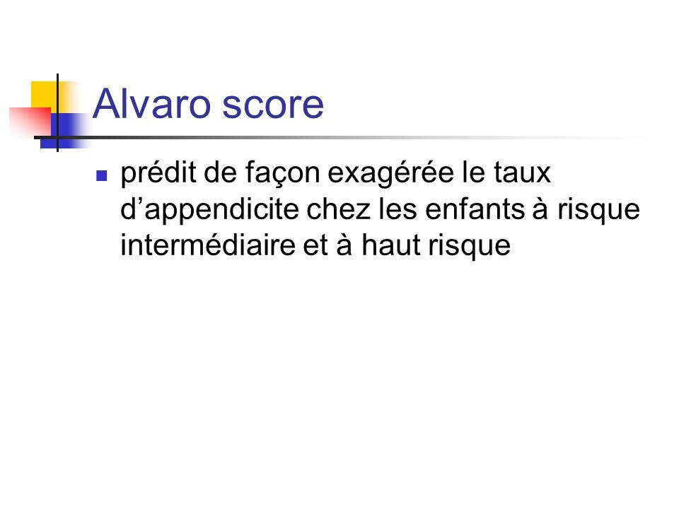 Alvaro score prédit de façon exagérée le taux d'appendicite chez les enfants à risque intermédiaire et à haut risque.