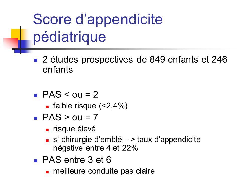 Score d'appendicite pédiatrique