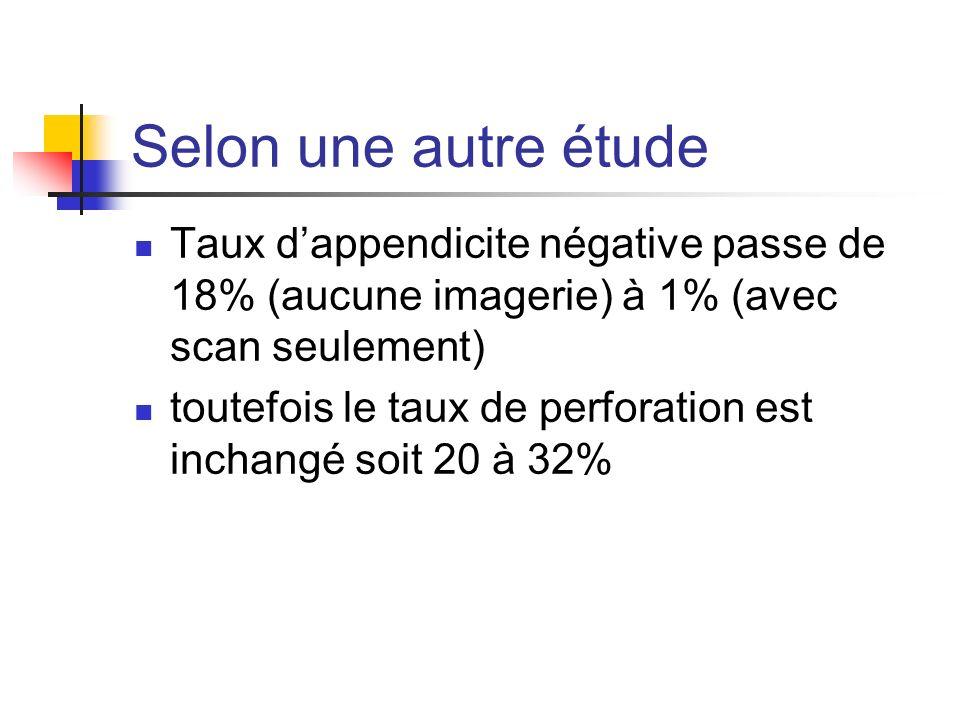 Selon une autre étude Taux d'appendicite négative passe de 18% (aucune imagerie) à 1% (avec scan seulement)
