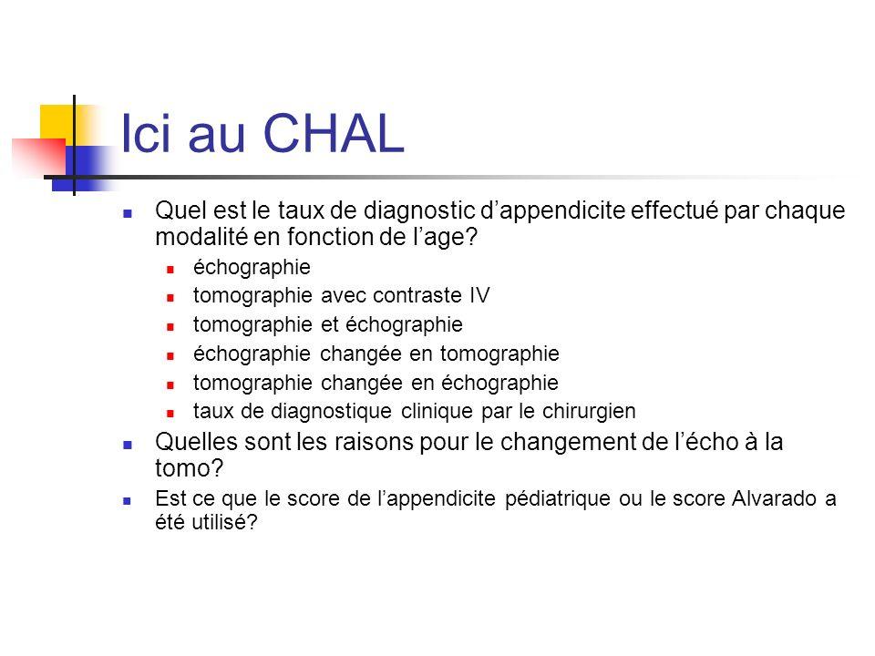 Ici au CHAL Quel est le taux de diagnostic d'appendicite effectué par chaque modalité en fonction de l'age
