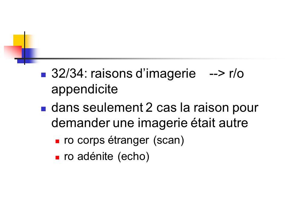 32/34: raisons d'imagerie --> r/o appendicite