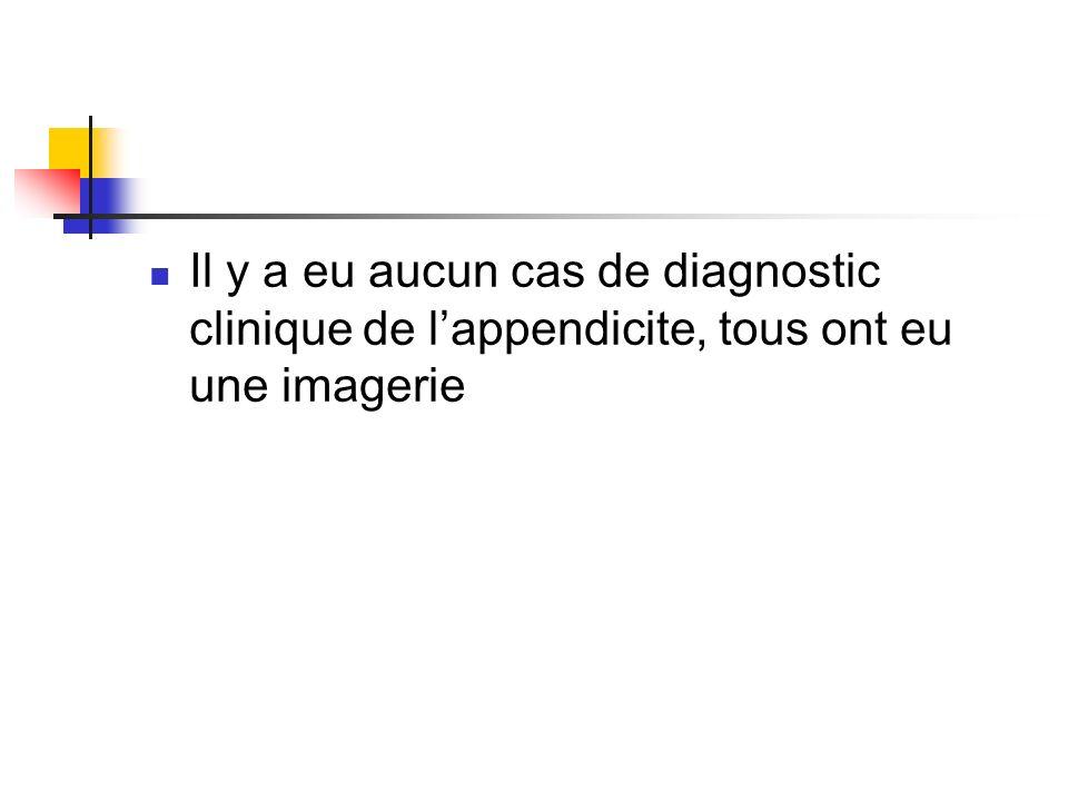Il y a eu aucun cas de diagnostic clinique de l'appendicite, tous ont eu une imagerie