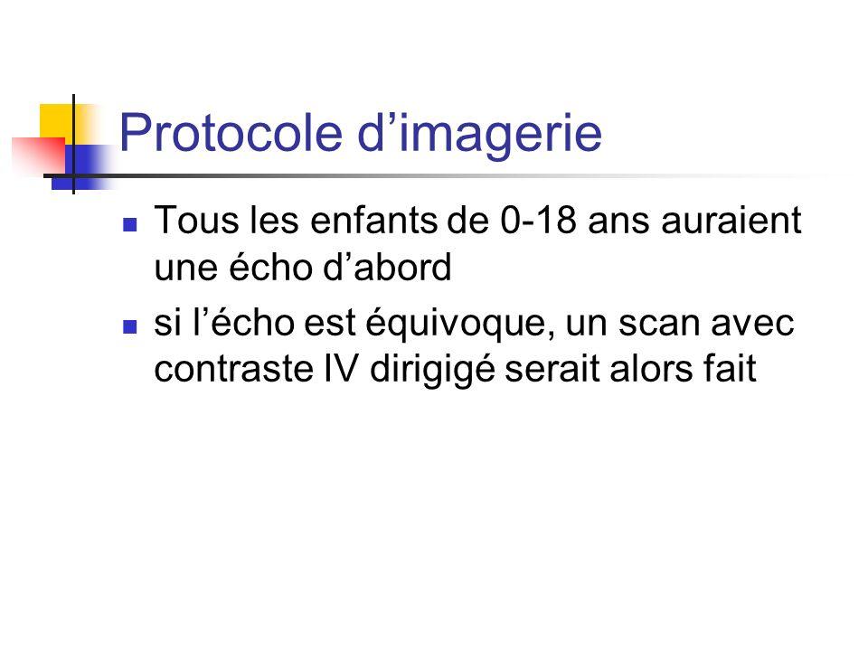 Protocole d'imagerie Tous les enfants de 0-18 ans auraient une écho d'abord.