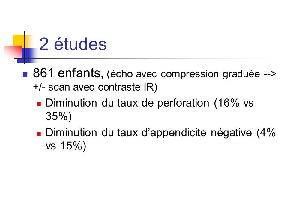 2 études 861 enfants, (écho avec compression graduée --> +/- scan avec contraste IR) Diminution du taux de perforation (16% vs 35%)
