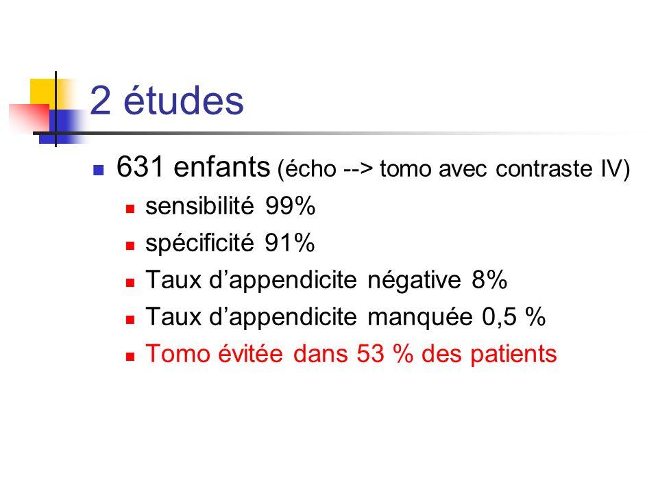 2 études 631 enfants (écho --> tomo avec contraste IV)