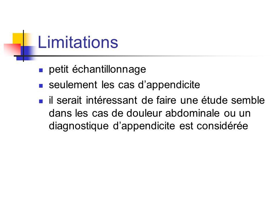 Limitations petit échantillonnage seulement les cas d'appendicite