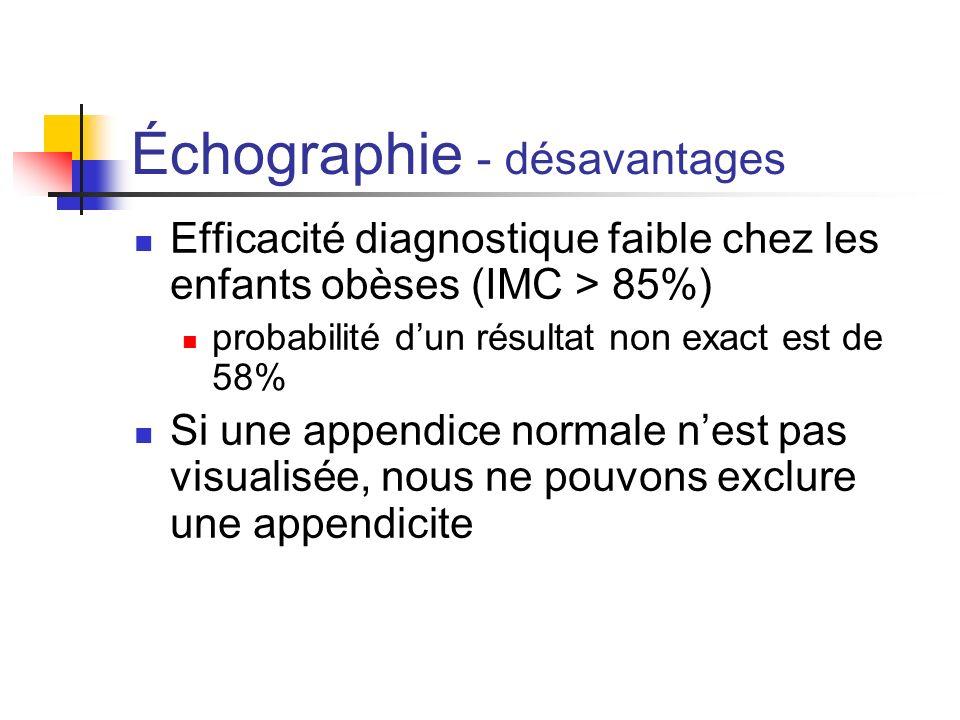 Échographie - désavantages