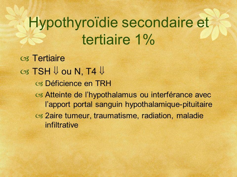 Hypothyroïdie secondaire et tertiaire 1%