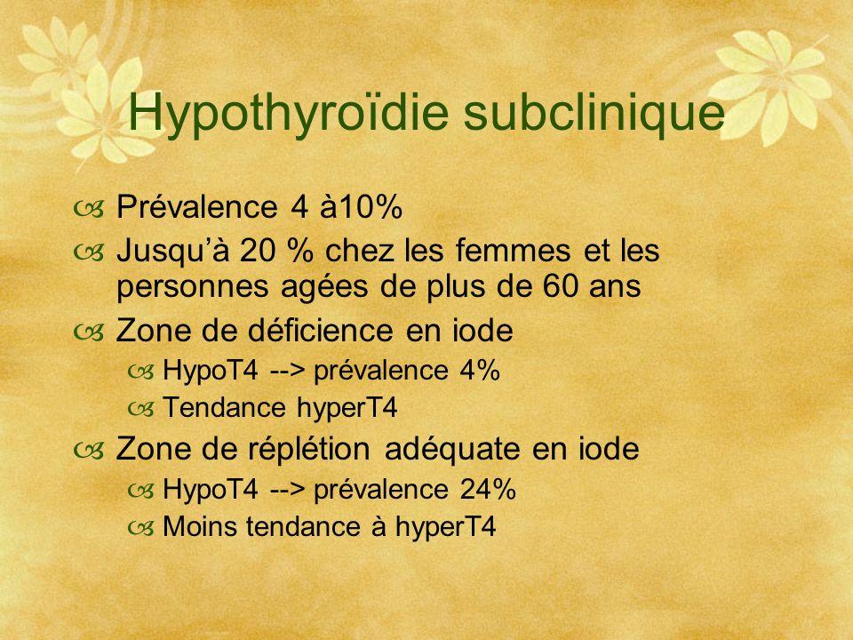 Hypothyroïdie subclinique