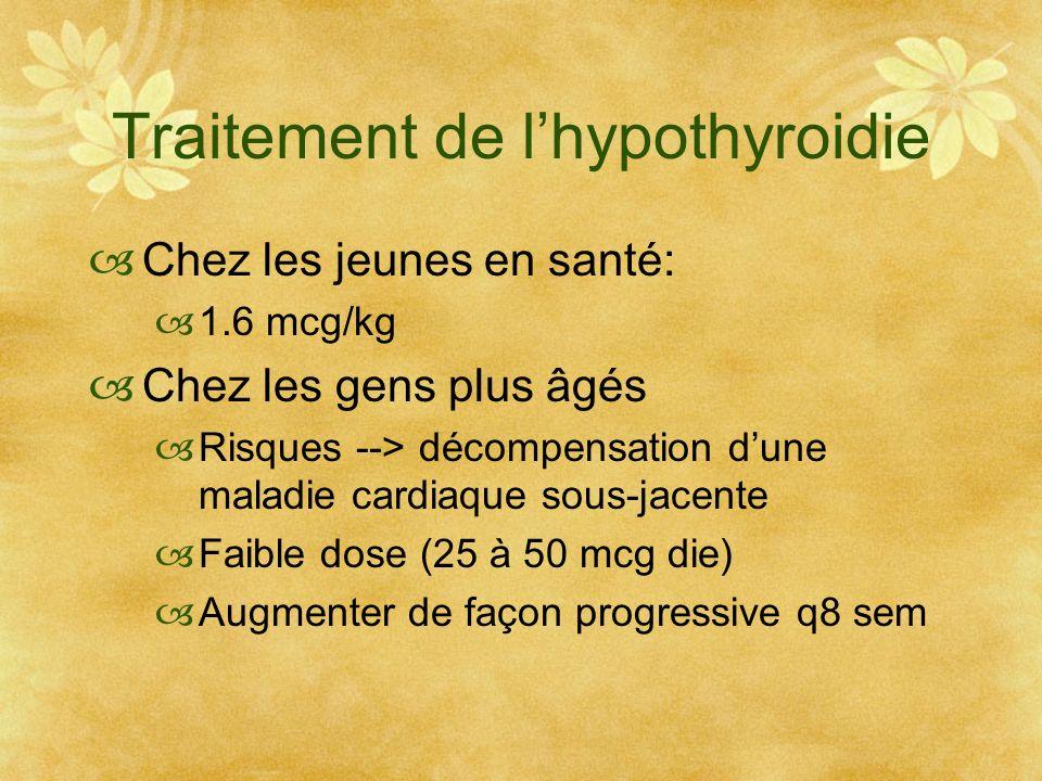 Traitement de l'hypothyroidie