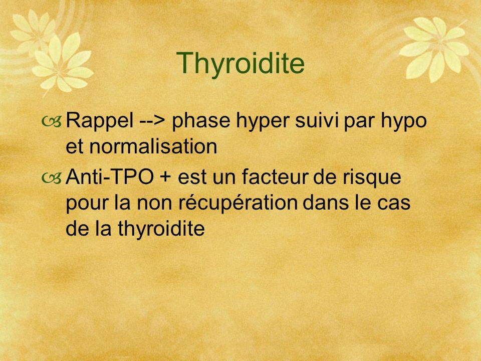 Thyroidite Rappel --> phase hyper suivi par hypo et normalisation