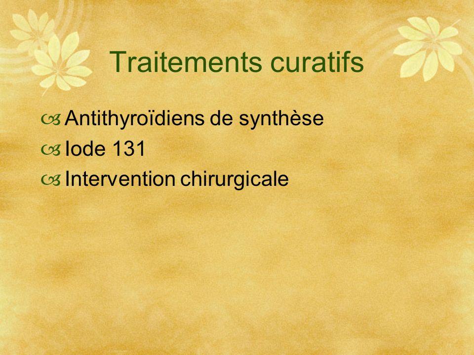 Traitements curatifs Antithyroïdiens de synthèse Iode 131