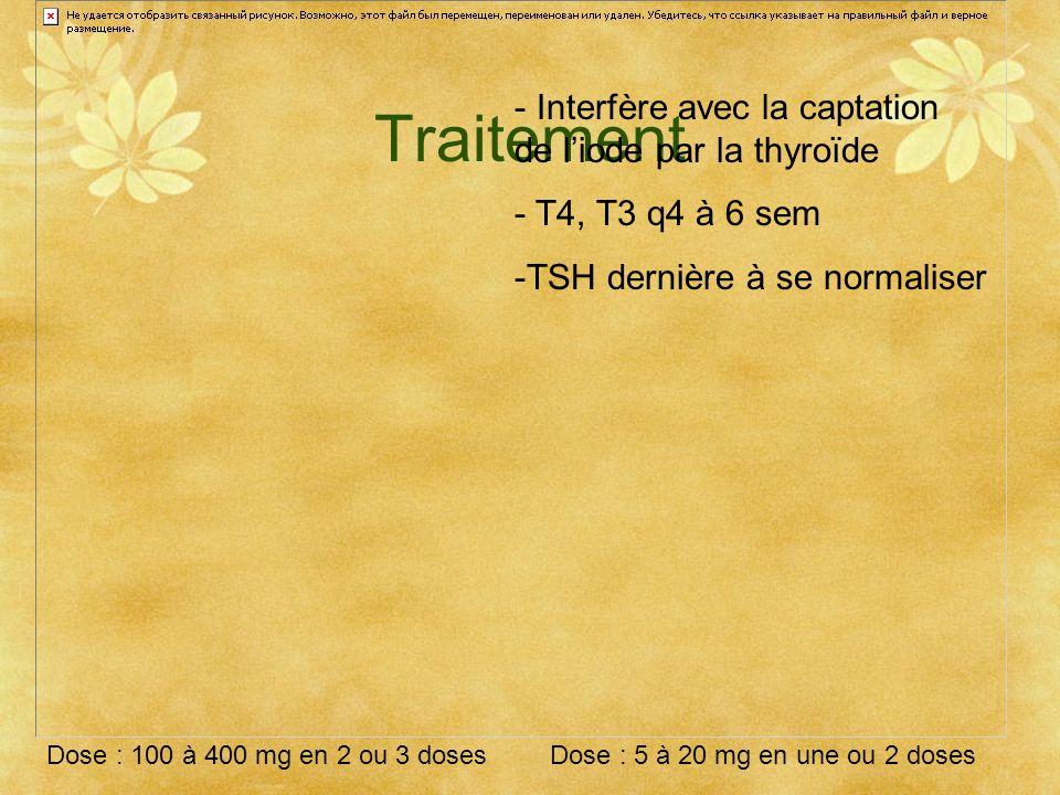 Traitement Interfère avec la captation de l'iode par la thyroïde