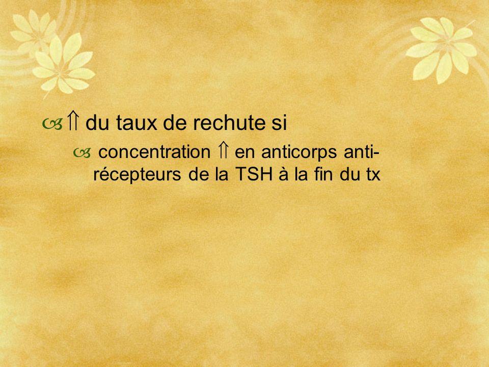  du taux de rechute si concentration  en anticorps anti-récepteurs de la TSH à la fin du tx