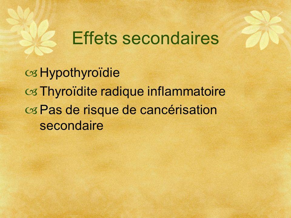 Effets secondaires Hypothyroïdie Thyroïdite radique inflammatoire
