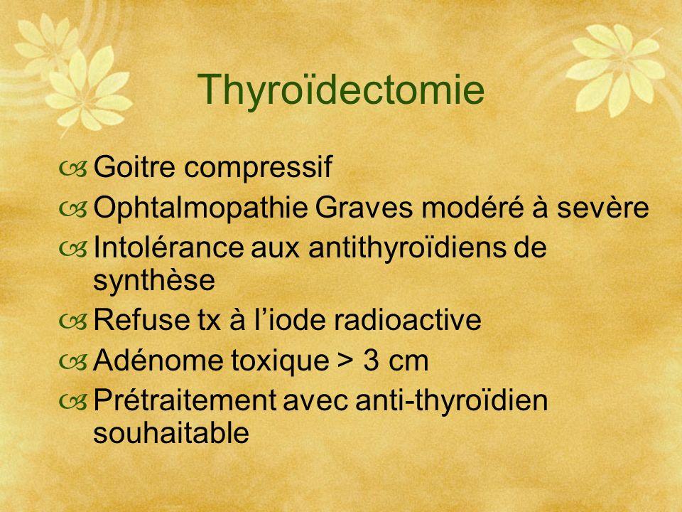 Thyroïdectomie Goitre compressif Ophtalmopathie Graves modéré à sevère