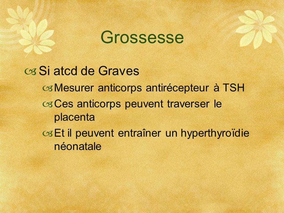 Grossesse Si atcd de Graves Mesurer anticorps antirécepteur à TSH