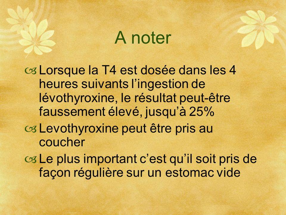 A noter Lorsque la T4 est dosée dans les 4 heures suivants l'ingestion de lévothyroxine, le résultat peut-être faussement élevé, jusqu'à 25%