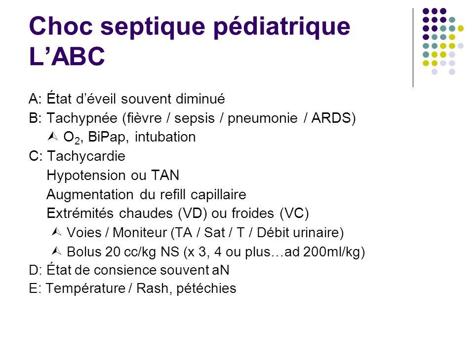 Choc septique pédiatrique L'ABC