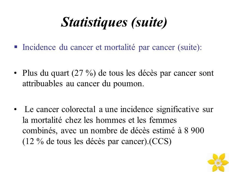 Statistiques (suite) Incidence du cancer et mortalité par cancer (suite):