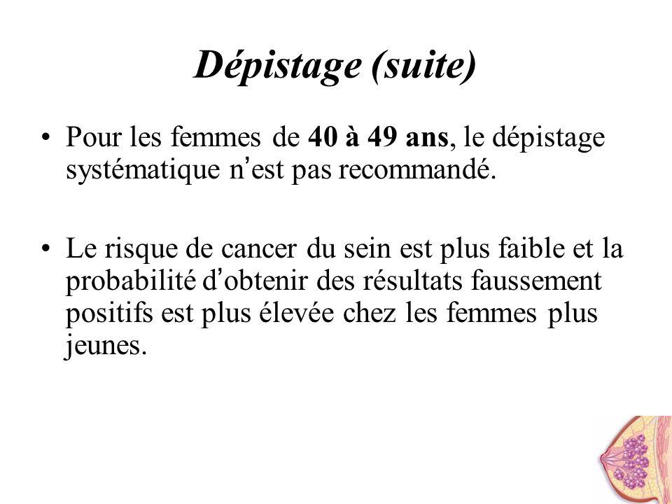 Dépistage (suite) Pour les femmes de 40 à 49 ans, le dépistage systématique n'est pas recommandé.