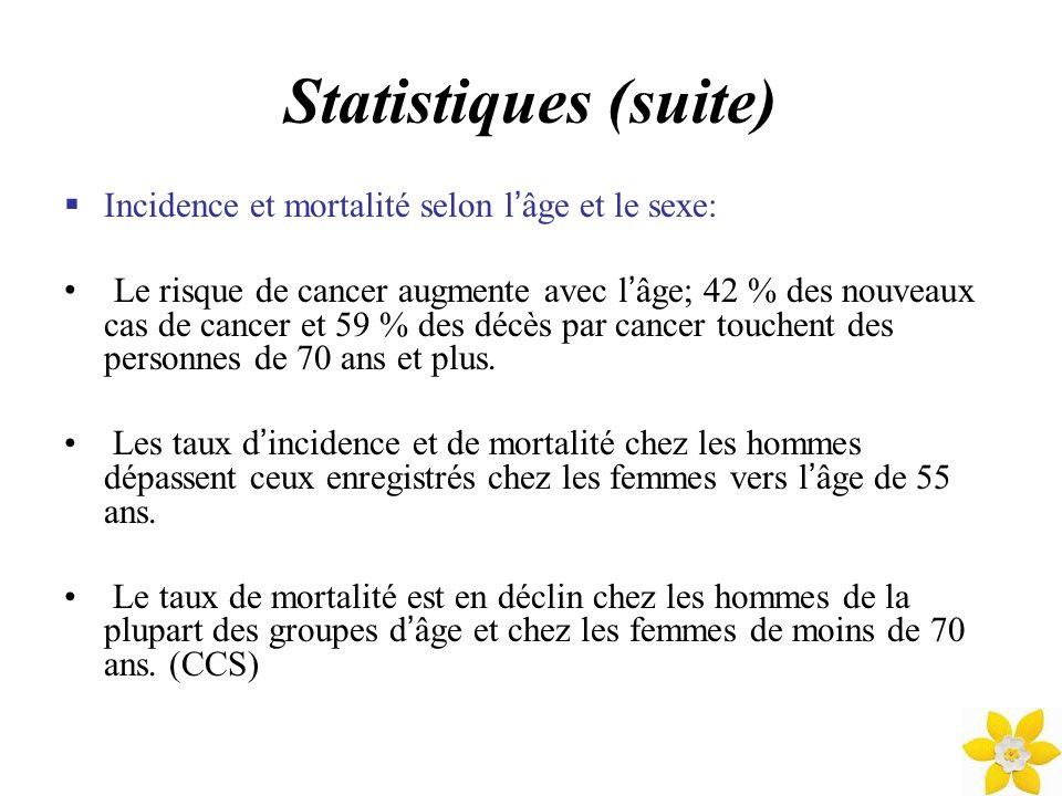 Statistiques (suite) Incidence et mortalité selon l'âge et le sexe: