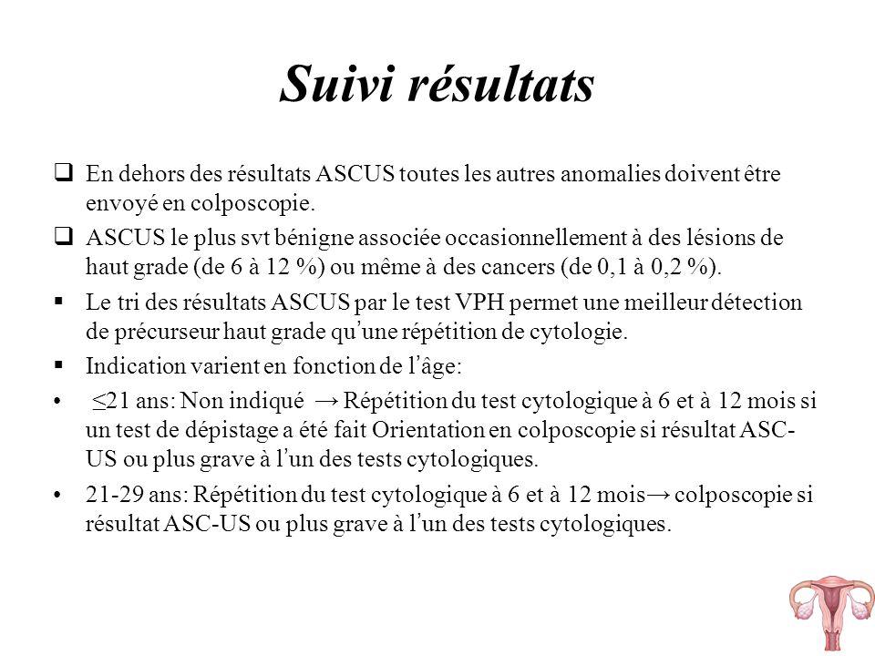 Suivi résultats En dehors des résultats ASCUS toutes les autres anomalies doivent être envoyé en colposcopie.