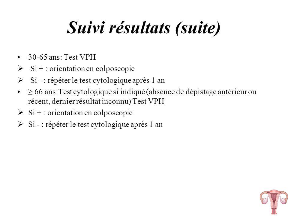Suivi résultats (suite)