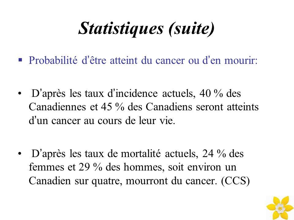Statistiques (suite) Probabilité d'être atteint du cancer ou d'en mourir:
