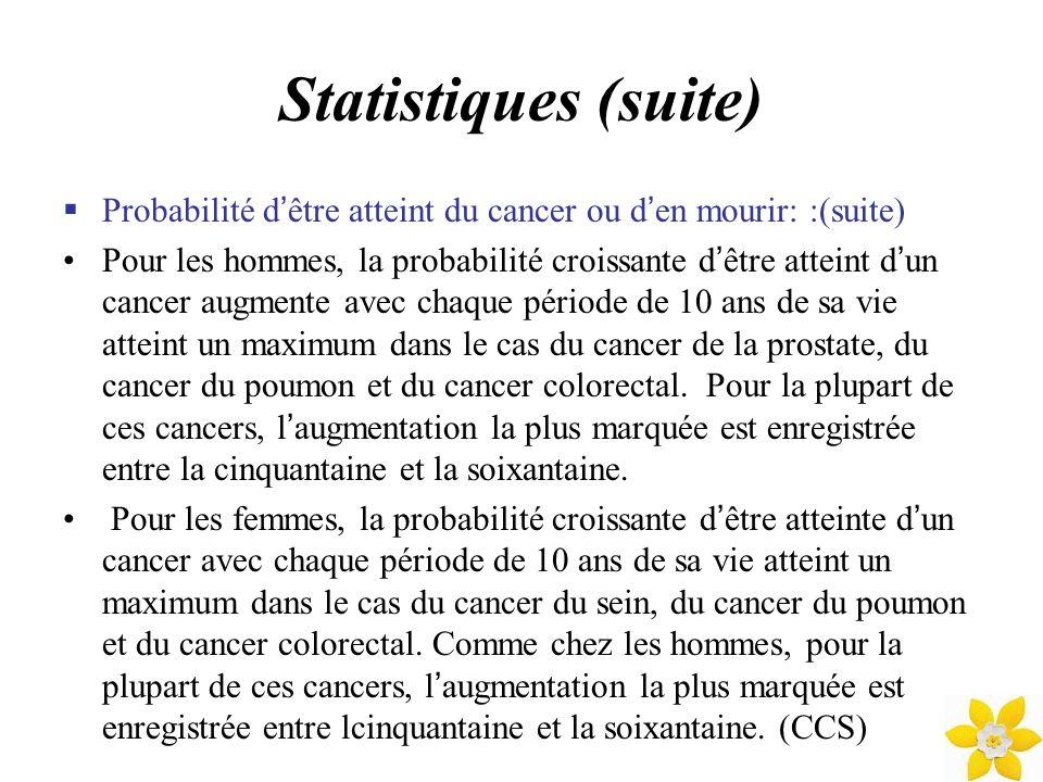 Statistiques (suite) Probabilité d'être atteint du cancer ou d'en mourir: :(suite)