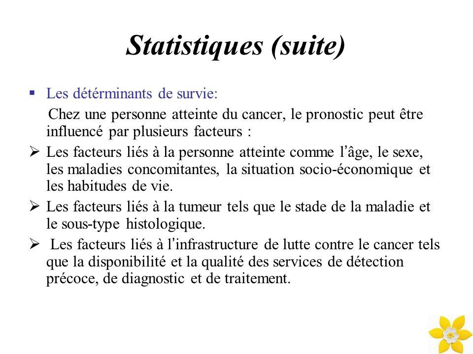 Statistiques (suite) Les détérminants de survie: