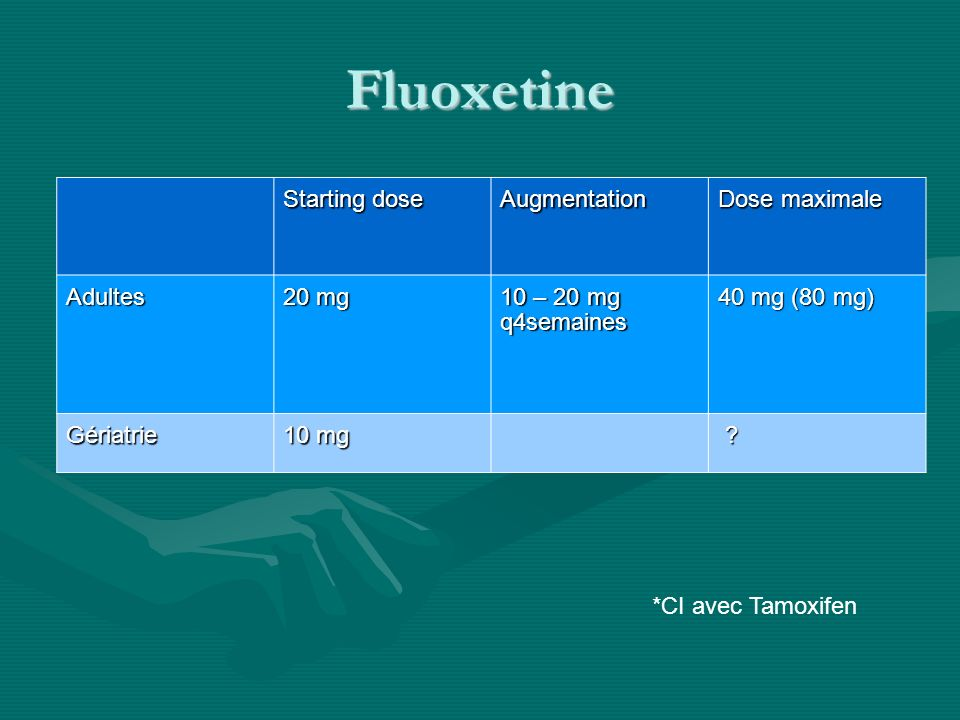 Fluoxetine Starting dose Augmentation Dose maximale Adultes 20 mg