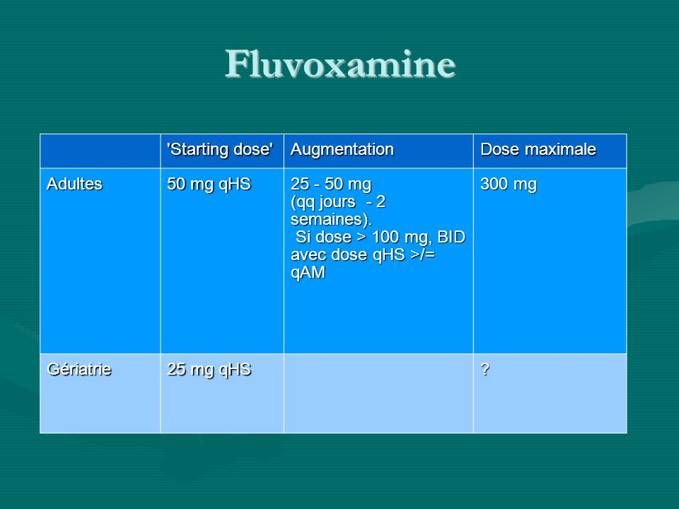 Fluvoxamine Starting dose Augmentation Dose maximale Adultes