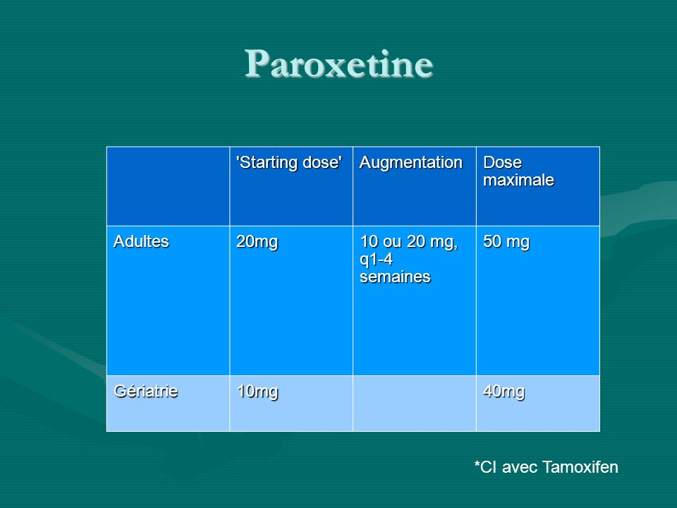 Paroxetine Starting dose Augmentation Dose maximale Adultes 20mg
