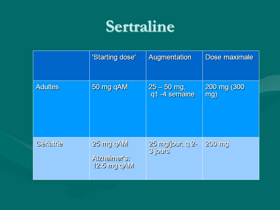 Sertraline Starting dose Augmentation Dose maximale Adultes