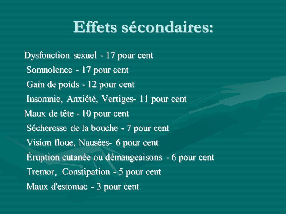 Effets sécondaires: Dysfonction sexuel - 17 pour cent