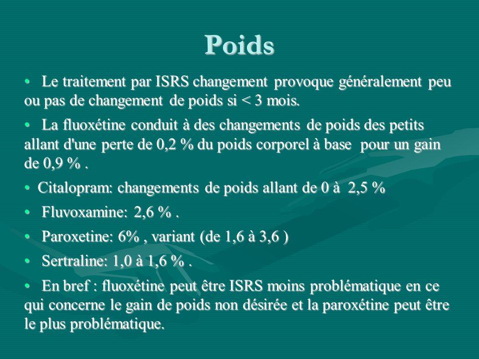 Poids Le traitement par ISRS changement provoque généralement peu ou pas de changement de poids si < 3 mois.