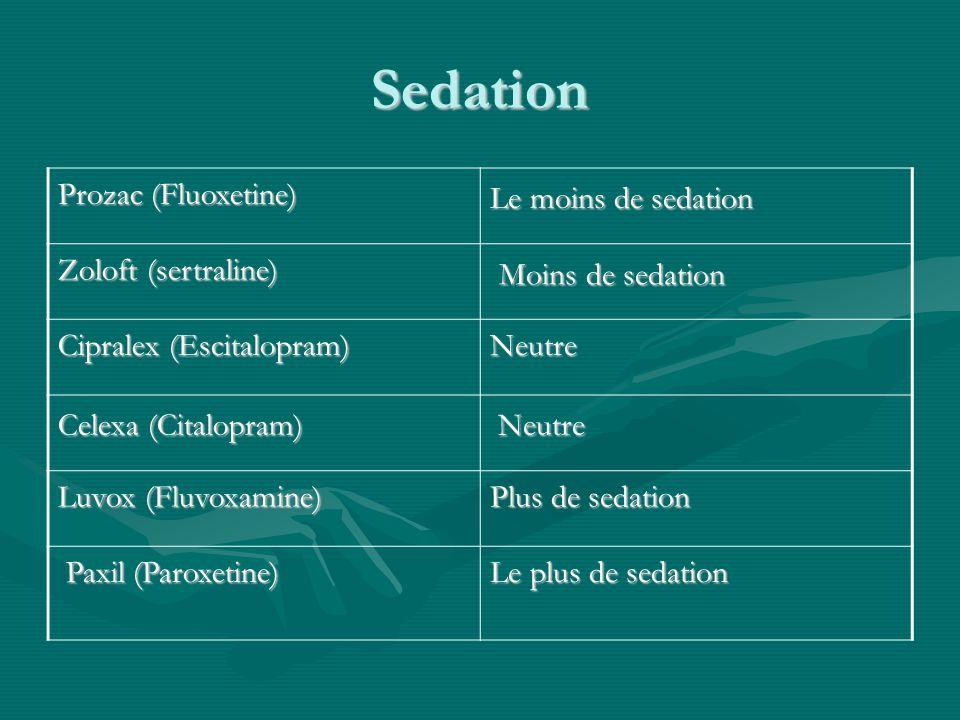 Sedation Moins de sedation Prozac (Fluoxetine) Le moins de sedation