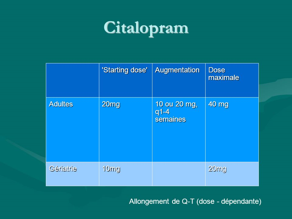 Citalopram Starting dose Augmentation Dose maximale Adultes 20mg