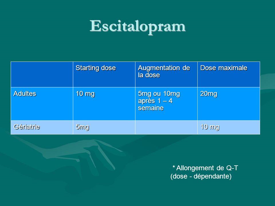 Escitalopram Starting dose Augmentation de la dose Dose maximale