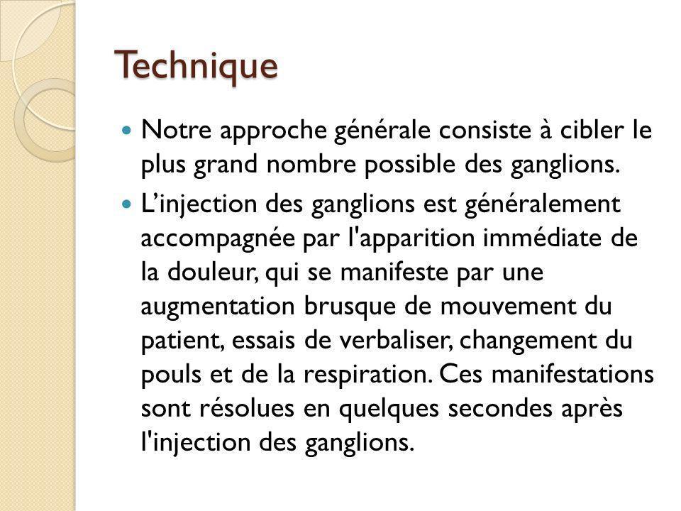 TechniqueNotre approche générale consiste à cibler le plus grand nombre possible des ganglions.